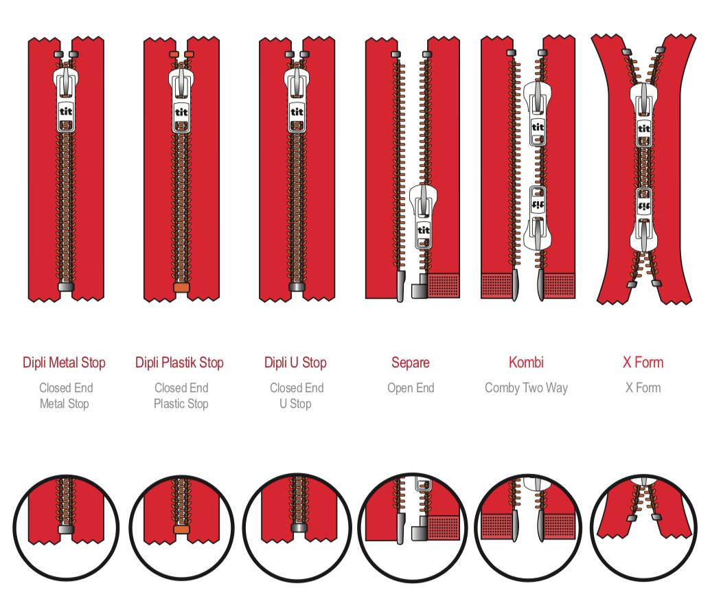 naylon form varyasyon tablosu